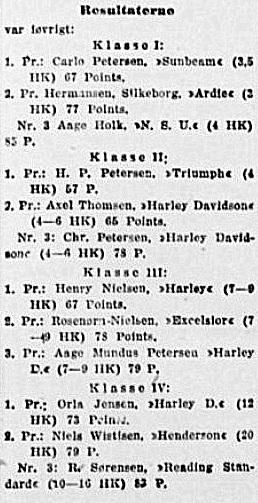1921-06-20 Stiften AMK Præcisionsløb img4