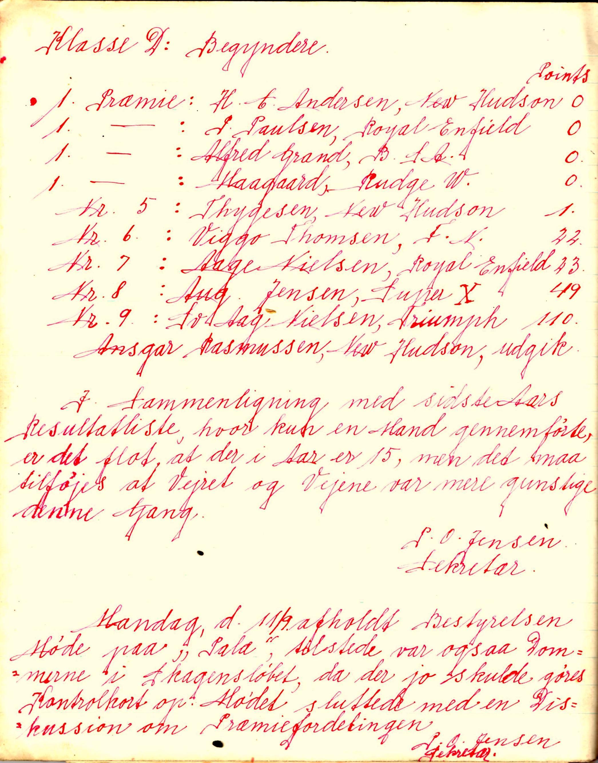 Resultater 1930-2 Forhandlingsbog
