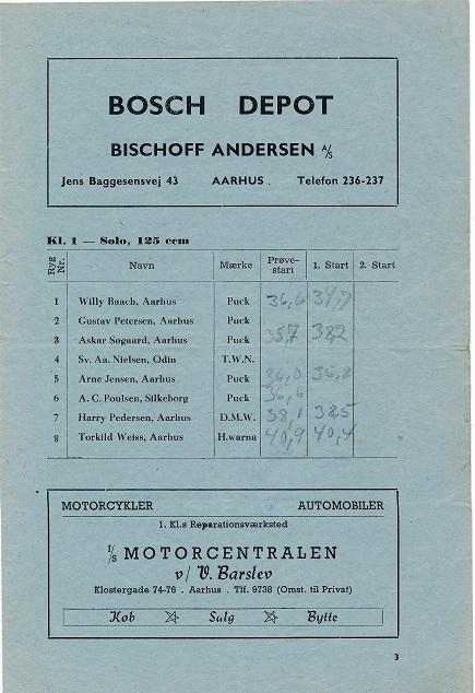 1951 Moesgaard img3