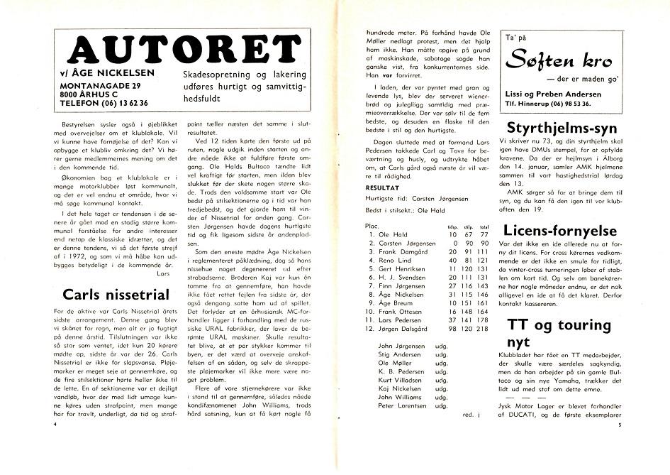 Omtale og resultat Nissetrial 1972