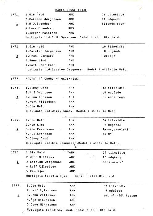 Nissetrial resultater 71-90 img1