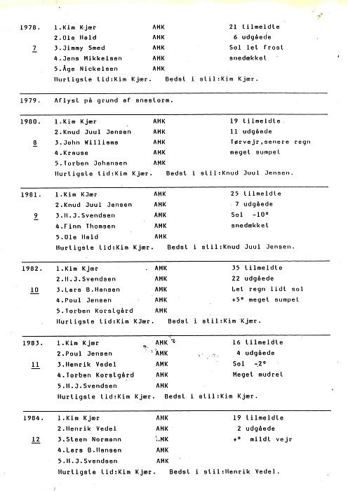 Nissetrial resultater 71-90 img2