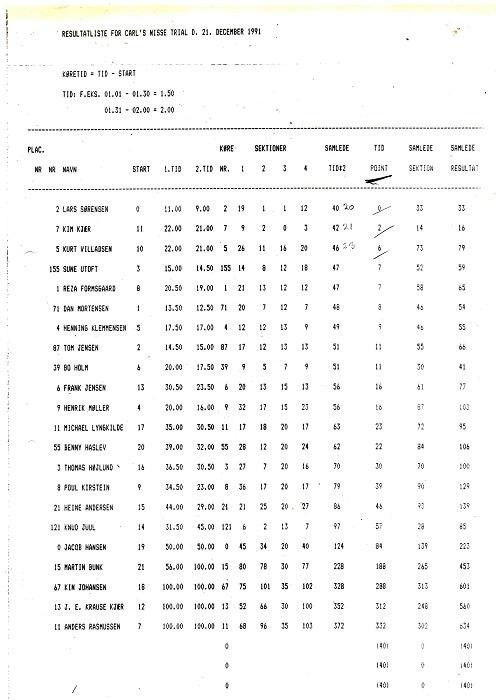 Nissetrial resultater 91 img2