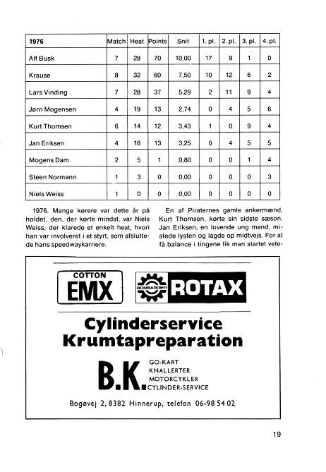 KlubbladMarts82img3