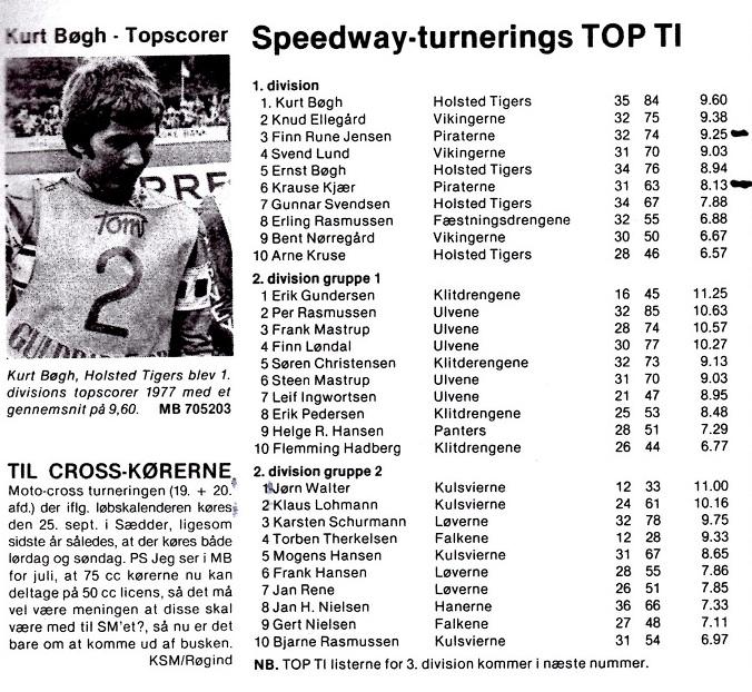 1977. Finn Rune er kommet til og gør det godt som treer. Krause er også godt med som nr. 6.