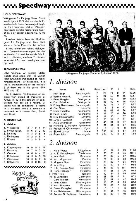 1971 er Piraterne stadig i 2. division. Jens Bæk er stadig højst scorende som nr. 3, men Mogens Dam er nr. 5, Krause 7, Hans Foldager 8, Kurt Thomsen 13 og Frank Damgård 14.