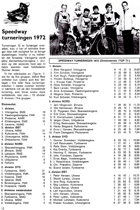 1972 er første år i 1. division. Krause bliver nr. 5 og Mogens Dam nr. 9.