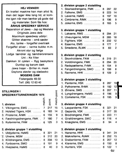 1976. Pythonerne nr. 2 i 3. div. gr. 3