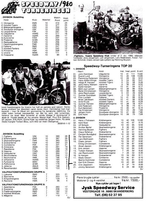 1980. Pythonerne nr. 14 i 2. division.