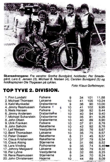 1983. Lars Vinding bliver nr. 16 på Top Tyve listen i 2. div.