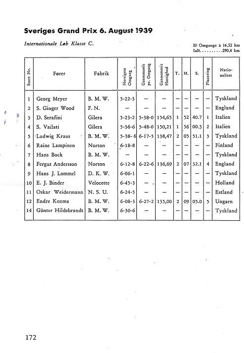 Saxtorp 1939 Kl. C Int.