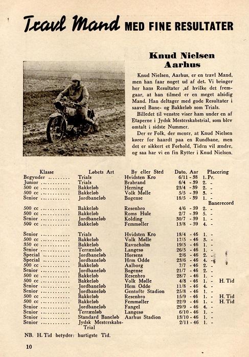 DMU bladet i jan. 1947 viste Knud Nielsens resultater i 1946. Bemærk også billedet, der er fra Knuds sejr i Jydsk Grand Prix I Havndal d. 2.-3. nov. 46.
