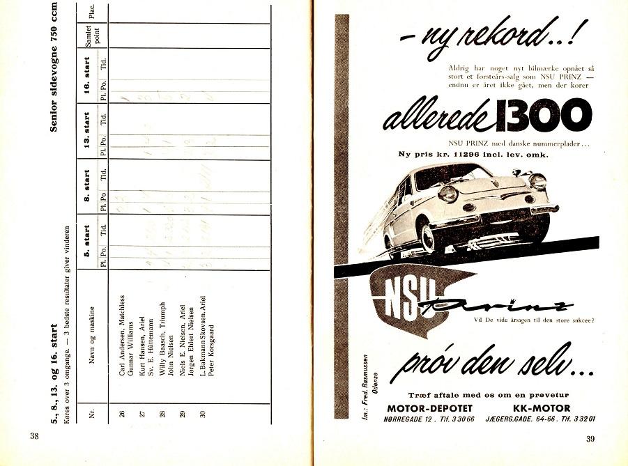 I programmet for NM på Jydsk Væddeløbsbane i 1959 annonceres for biler på begge adresser, Nørregade og Jægergårdsgade.