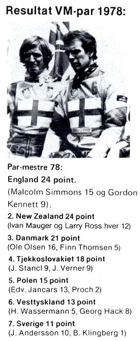 VM-Par finalen 1978. Resultat fra en årsoversigt MB jan. 1979