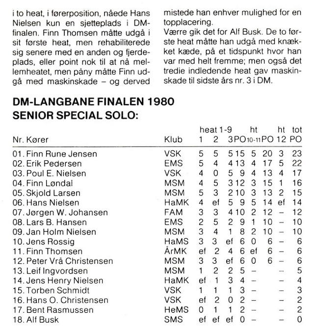 Finn prøvede sig selv af på 1000m ved DM i 1980, men uden den store succes.