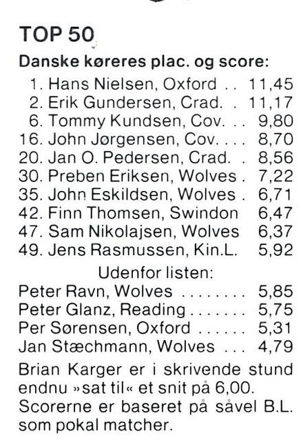 Sådan blev slutresultatet topscorerlisten i British League. MB nov. 86.