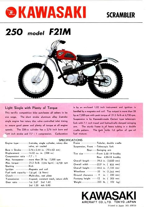 Kawasakis crosser, som Carsten kørte i nogle år fra 1967.