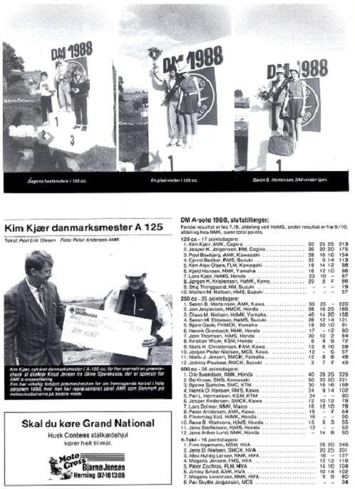 Kim blev hædret i Motorbladet. MB nov.