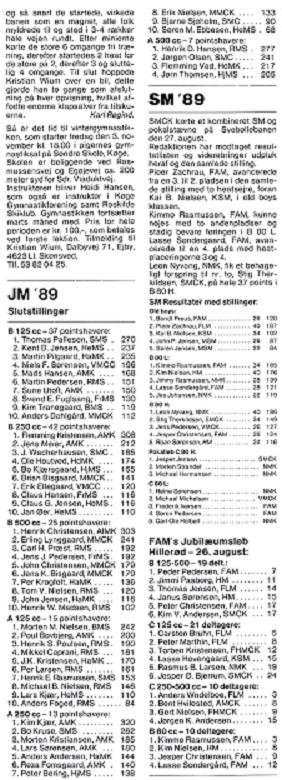 Kim blev Jysk Mester i 89. MB okt.