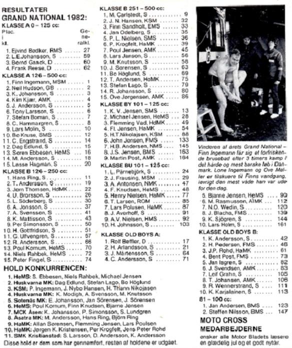 En ny fin placering i Grand National 1982. Nr. 4 i Generalklassementet.