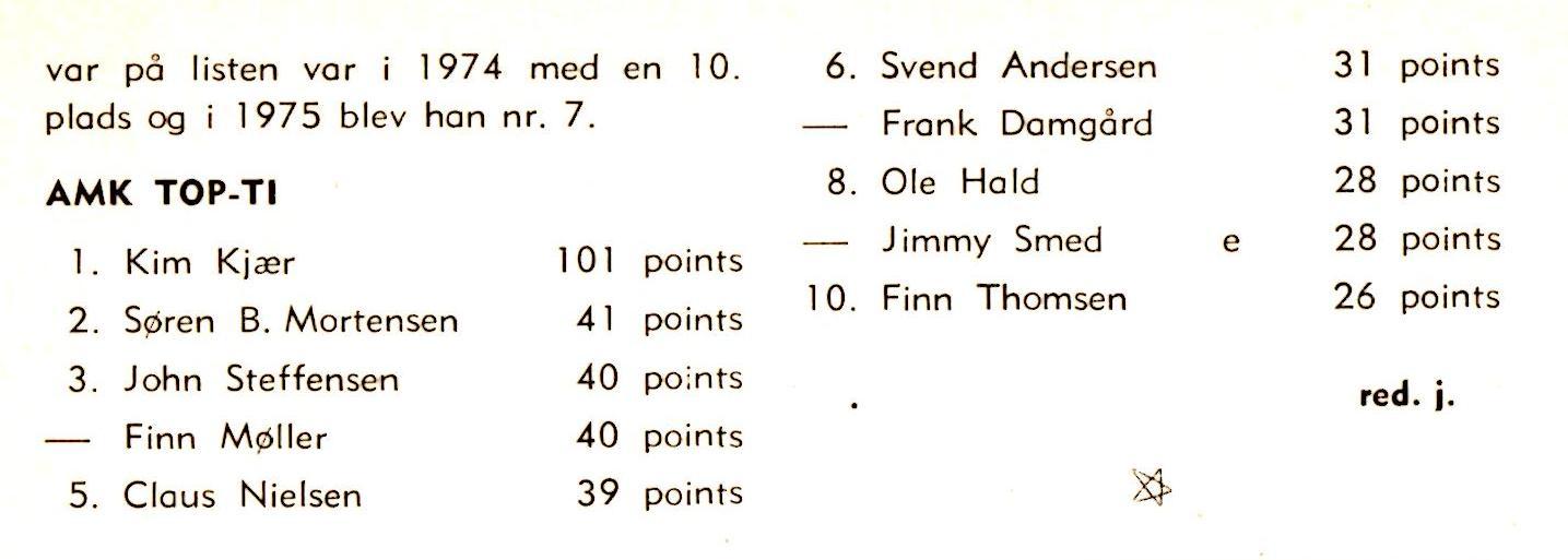 For sæsonen 1976 fik Kim sin første aktie i Jubilæumspokalen, og han blev klubmester for første gang. Img2