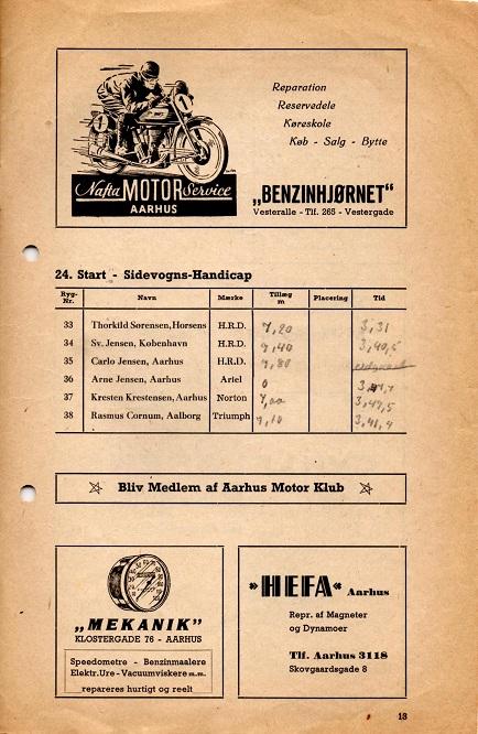 Naftas annonce fra det første løb på Væddeløbsbanen i maj 49.