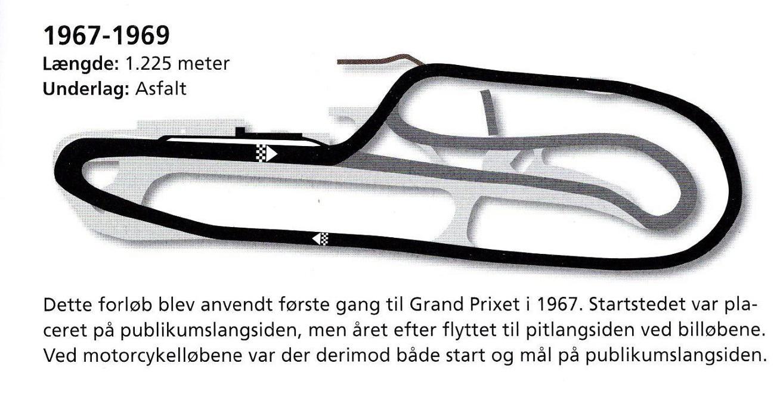 Baneforløbet 1967-69. (Alstrups bog).