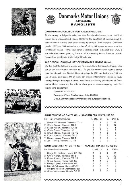 1972-01 MB Slutresultat DM-TT