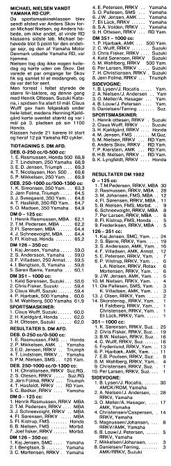 1982-11 5.afd.DM-RR Ring Djurs FMS Hjarbæk og Fotos mestre img2