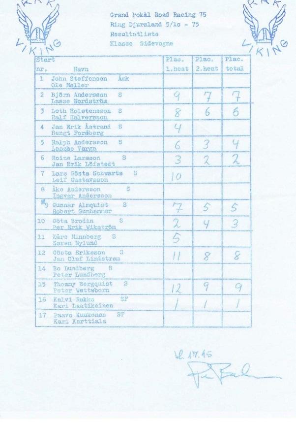 Resultatliste Grand Pokal 75-page-003