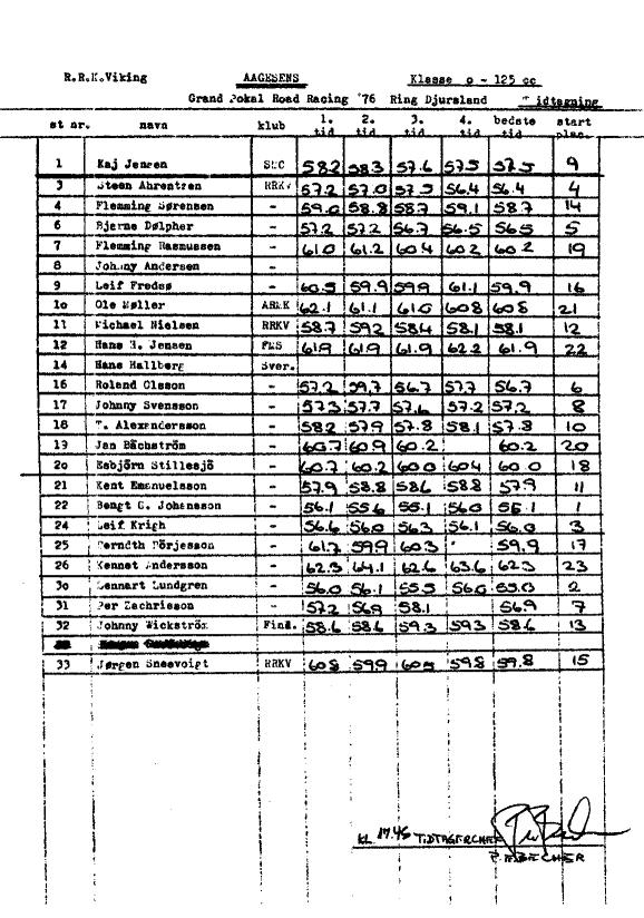 Resultatliste Grand Pokal 76, træningstider_001