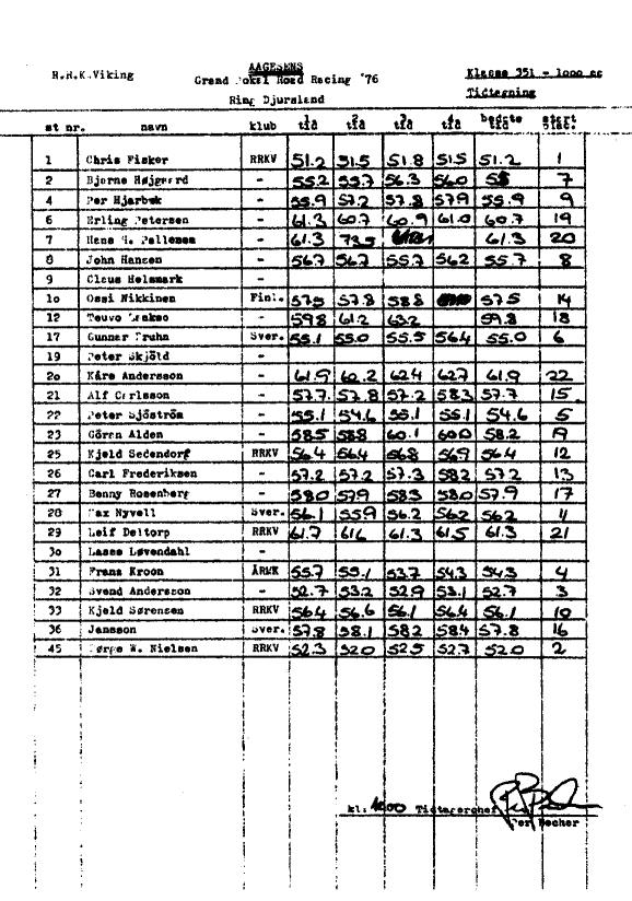 Resultatliste Grand Pokal 76, træningstider_003