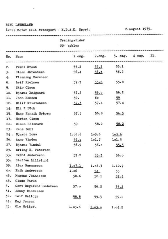 TT  Ring Djursland 3 aug 1975_002