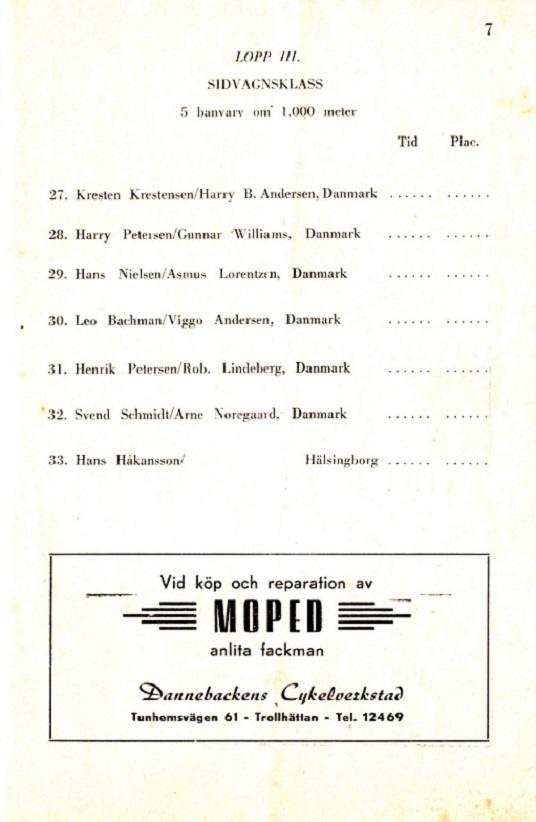 Deltagerliste 1954
