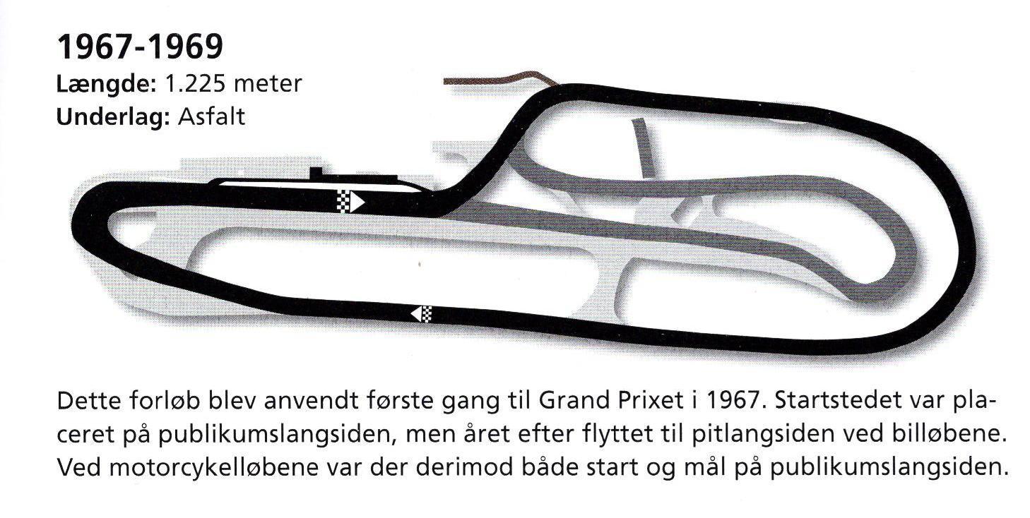 På dette baneforløb blev der kørt i 1969. (Alstrups bog).