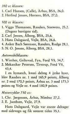 Resultatet fra JMU stævnet i Femmøller 1937.
