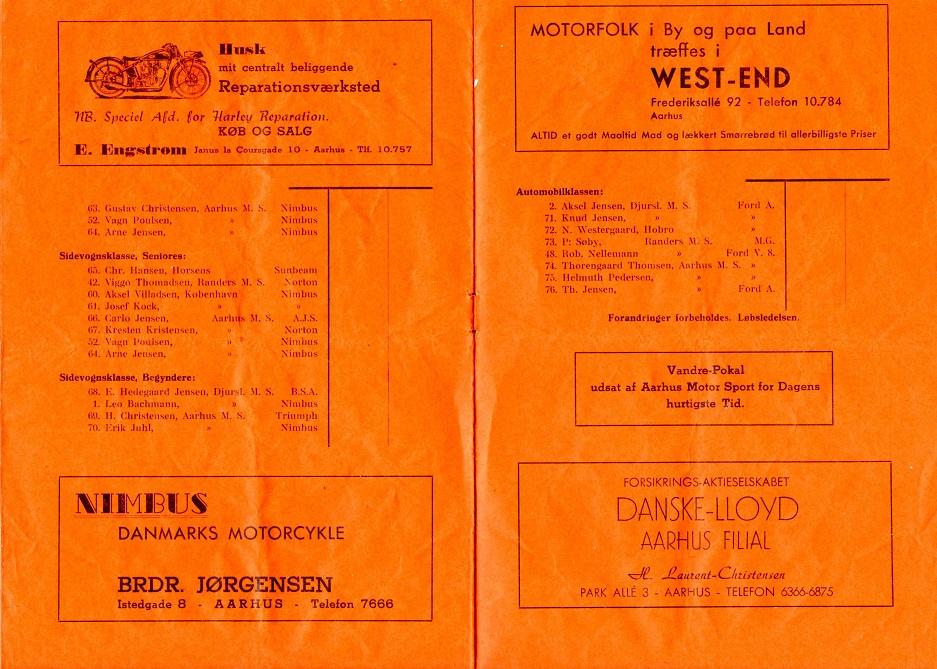 Program Femmøller 1946