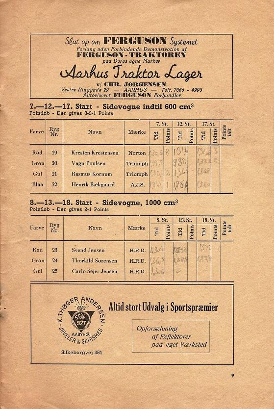 Program Hem Odde 1950
