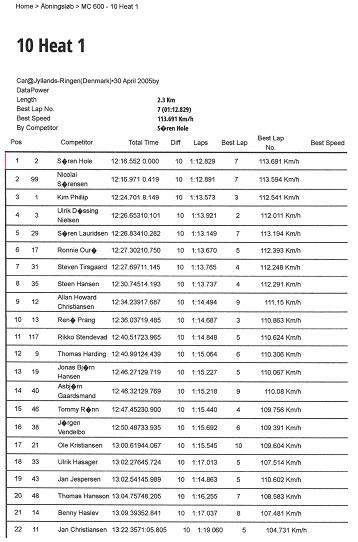 1. afd. Race 1 JR