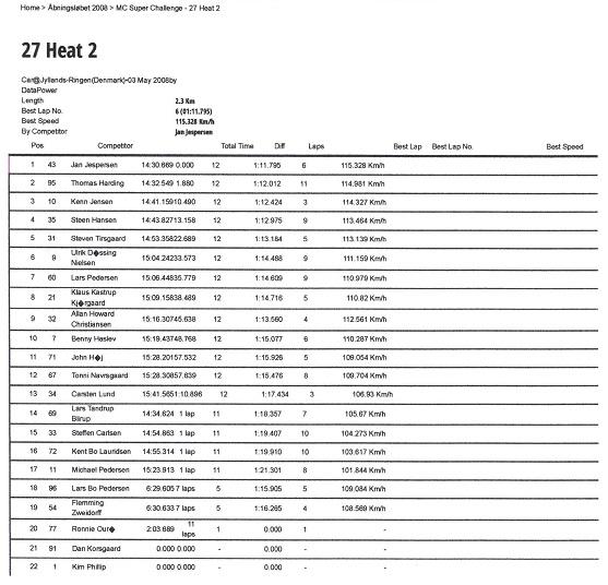 1. afd. Race 2 JR