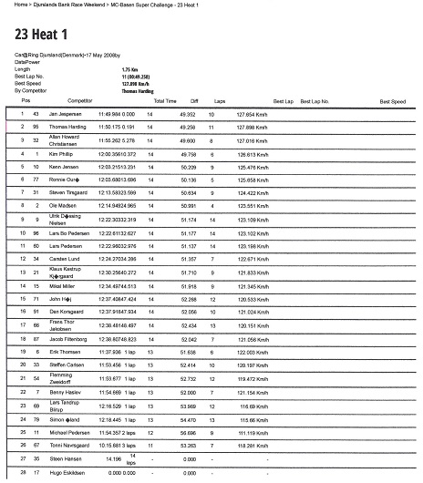 2. afd. Race 1 RD