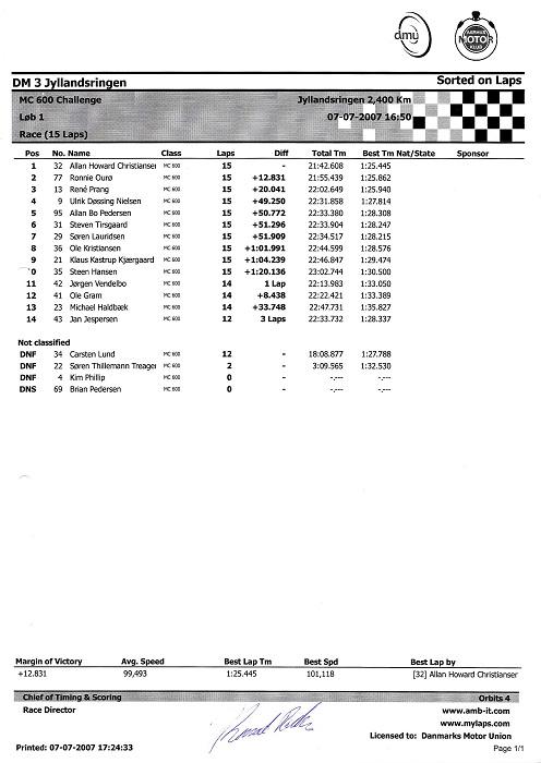 3. afd. Race 1 JR