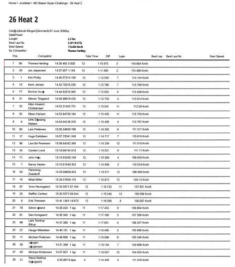 3. afd. Race 2 JR