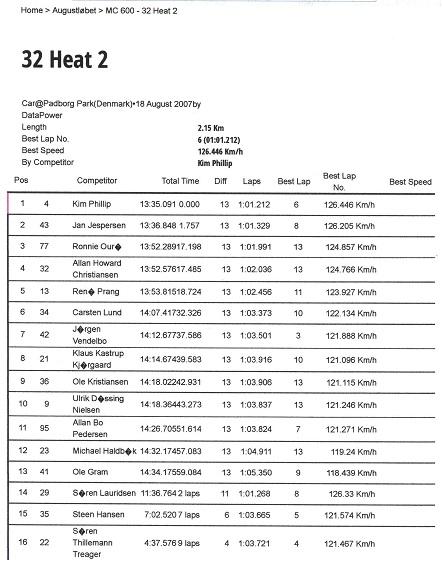 4. afd. Race 2 Padborg