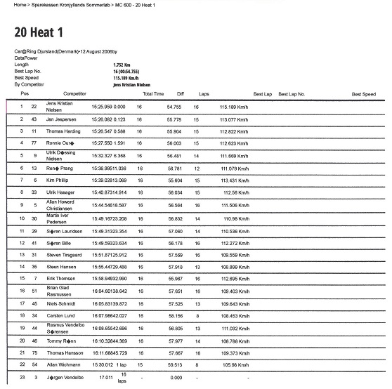 5. afd. Race 1 RD