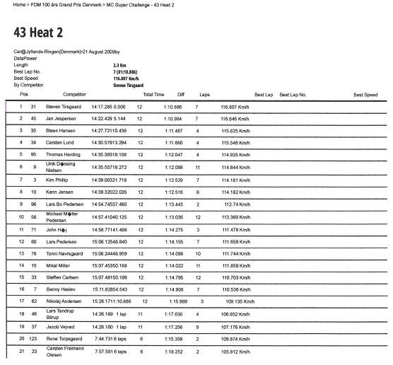 5. afd. Race 2 JR