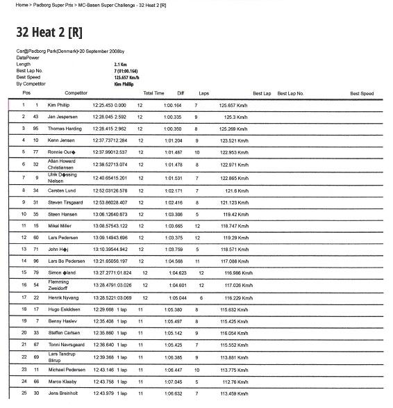 5. afd. Race 2 Padborg