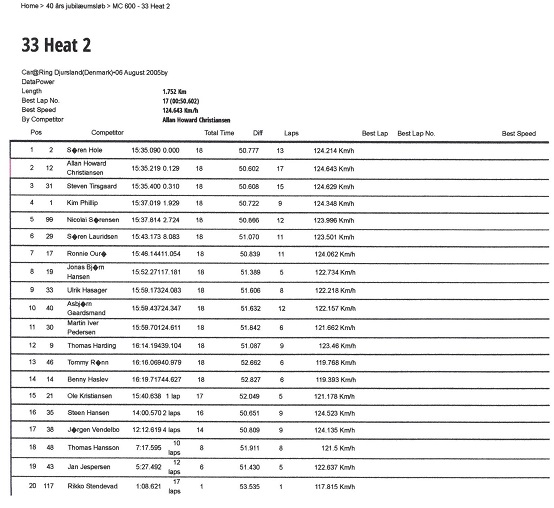 5. afd. Race 2 RD