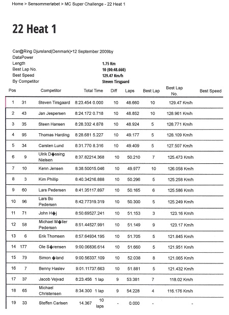 6. afd Race 1 RD