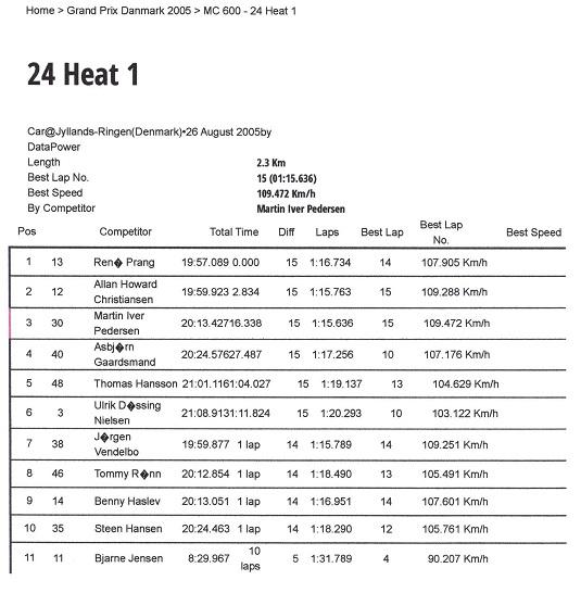 6. afd. Race 1 JR
